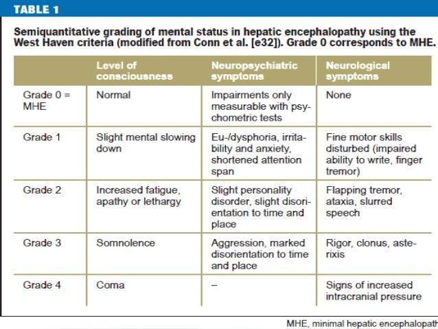 prednisone parkinsons disease
