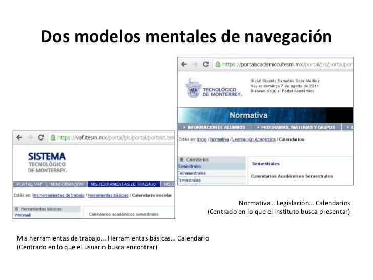 Dos modelos mentales de navegación