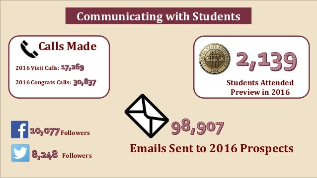 fsu admissions essay requirements When will i hear a decision regarding my application to the fsu college of medicinefsu admissions essay question essay shop and customer fsu admission essay question dissertation pulication on the internet phd thesis.