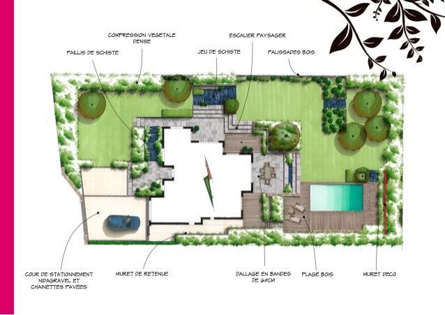 Plan de jardin henri mignon paysagiste lorient for Plan de jardin paysager