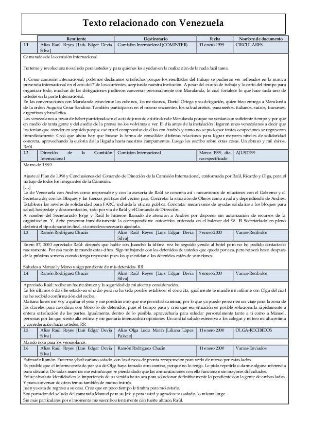 Texto relacionado con Venezuela Remitente Destinatario Fecha Nombre de documento I.1 Alias Raúl Reyes [Luis Edgar Devía Si...