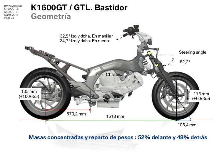 Dossier de lanzamiento k 1600 gt gtl