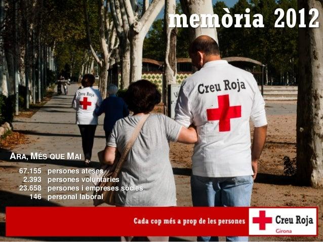 Resum_memòria_2012-girona