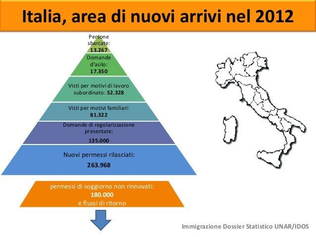 Dossier immigrazione 2013 for Flussi permesso di soggiorno