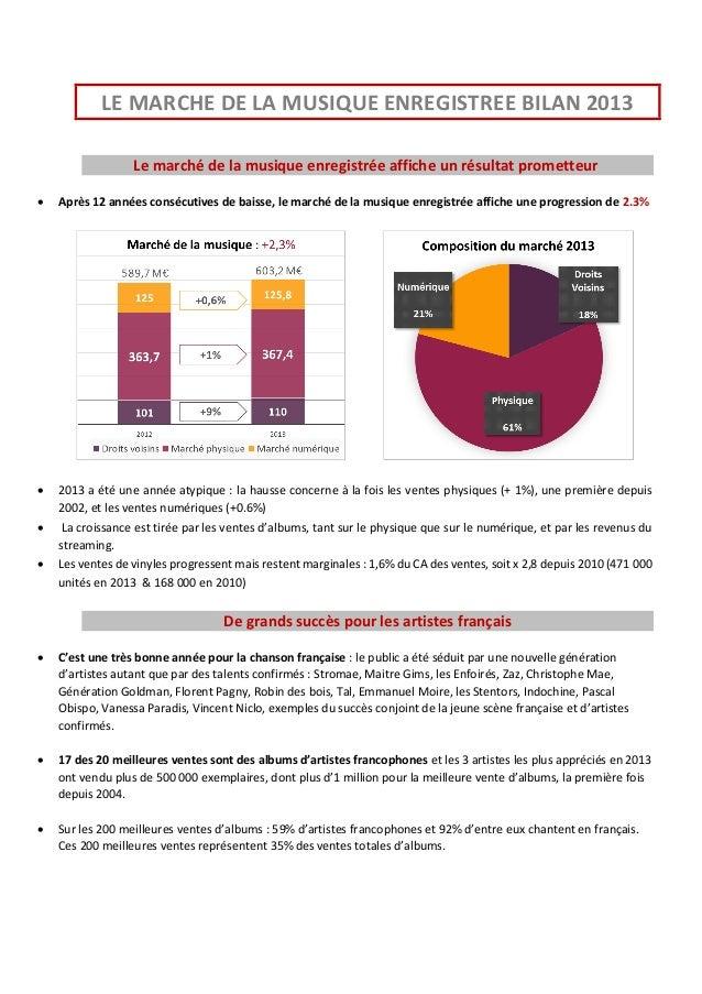 LE MARCHE DE LA MUSIQUE ENREGISTREE BILAN 2013 Le marché de la musique enregistrée affiche un résultat prometteur   Après...