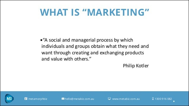 individuals and groups obtain what they need and want through creating and exchanging products and v Process by which individuals and groups obtain what they need and want through creating and exchanging products and value with others simply put: marketing is the delivery of customer satisfaction at a profit.