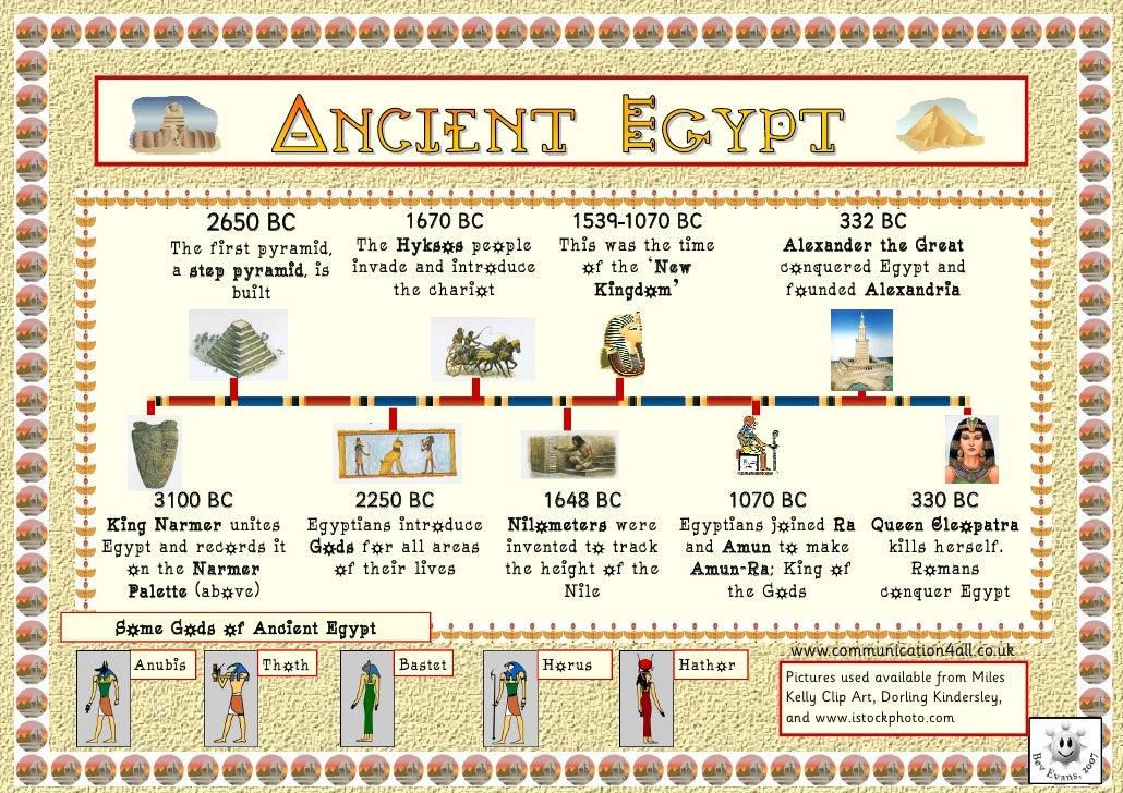 2650 BC              1670 BC        1539-1070 BC                  332 BC        The first pyramid, The Hyksos people This ...