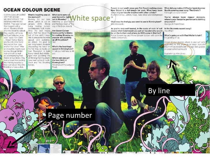 White space Page number By line