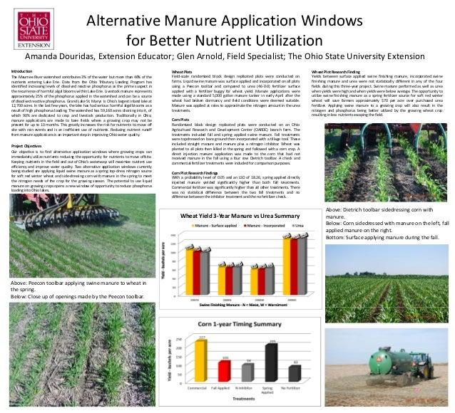 Alternative Manure Application Windows for Better Nutrient Utilization