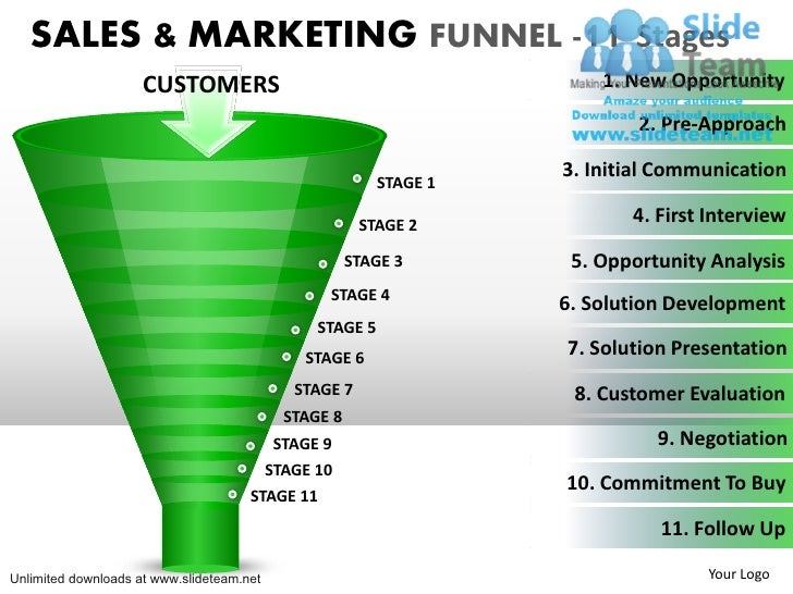 marketing pipeline template - download editable sales funnel power point slides and ppt