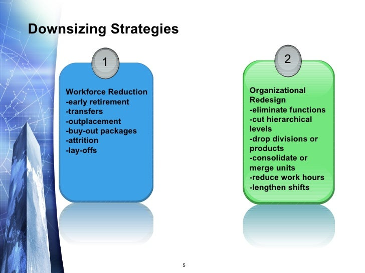 layoff and strategic downsizing decisions A downsizing strategy reduces the scale (size) and scope of a business to  improve its  layoffs outplacement mbao 6030 human resource  management.