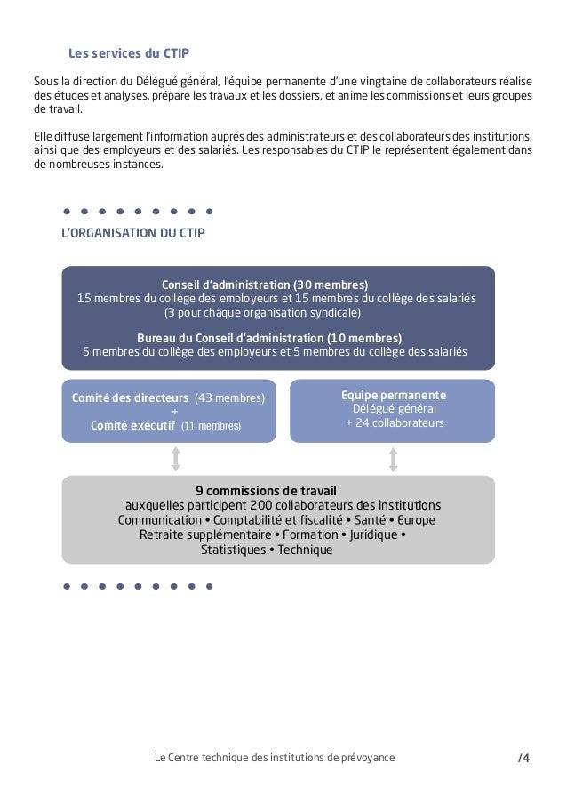 Coordinateur administratif et financier – Abidjan – COTE D'IVOIRE – H/F