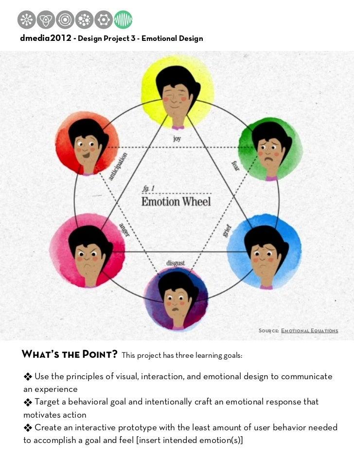 Hasso Plattner Institute of Design - Emotional Design dmedia2012 - Design Project 3 Design Project 03: Motivate Me    What...