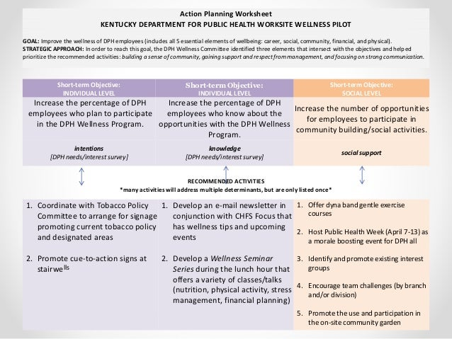 Printables Mental Health Wellness Worksheets collection health and wellness worksheets photos kaessey worksheets