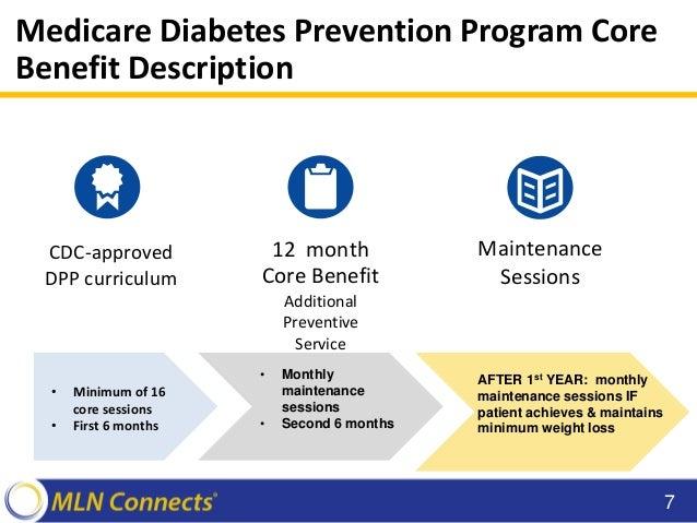Conference Call: Medicare Diabetes Prevention Program ...