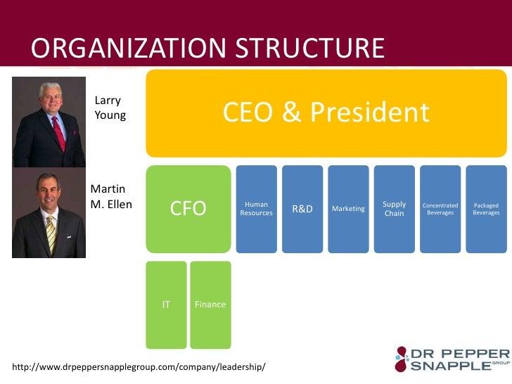 groups and organization Groupsyahoocom.