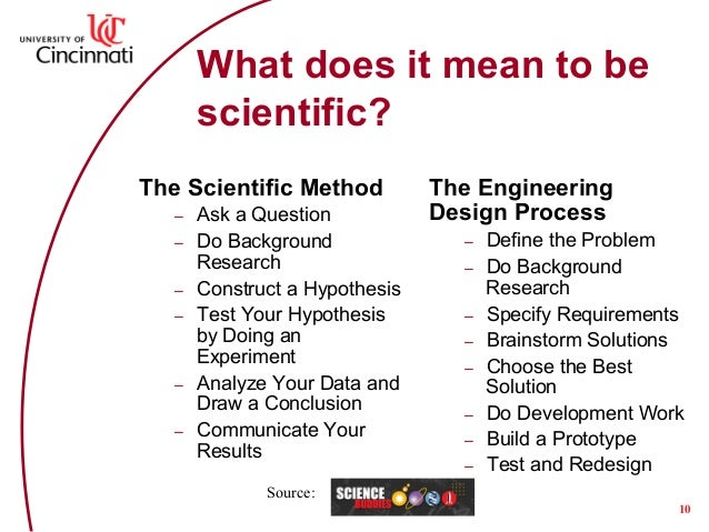 What exactly does 'scientific research' mean?