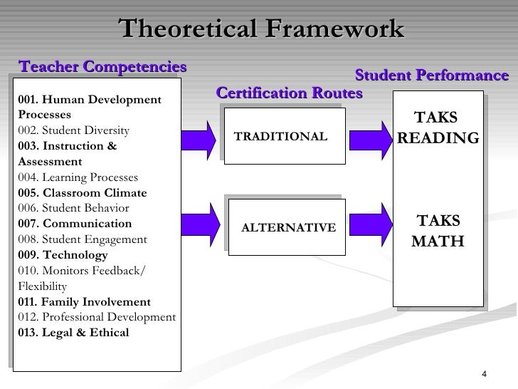 writing theoretical framework dissertation If you need help with your theoretical framework, you can send me your query by clicking on the following link: dissertation help.