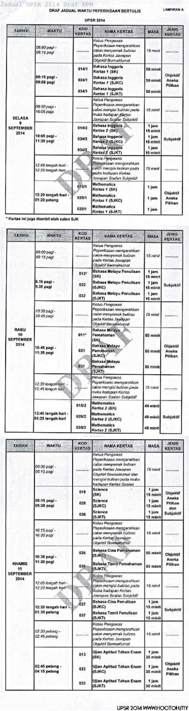 Jadual UPSR 2014 Draf Jadual KPM