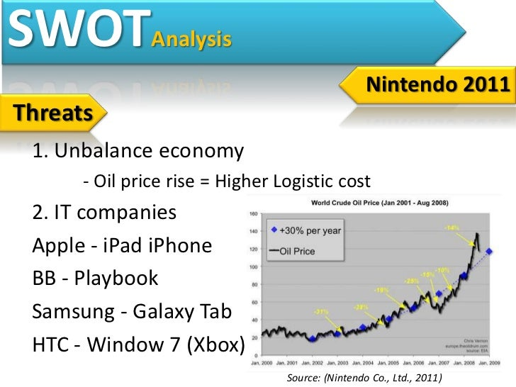pest analysis of samsung galaxy tab According to the swot analysis of samsung, the tech giant will need to  apple  has emerged as the dominant smartphone and tablet brand in some  the  google android operating system, which galaxy devices depend.