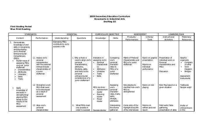 2009 Secondary Education Curriculum                                                                                       ...