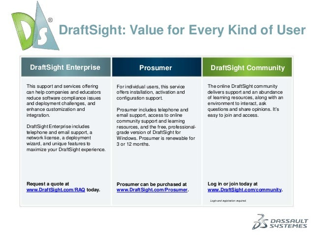 DraftSight: Value for Every Kind of User This support and services offering can help companies and educators reduce softwa...