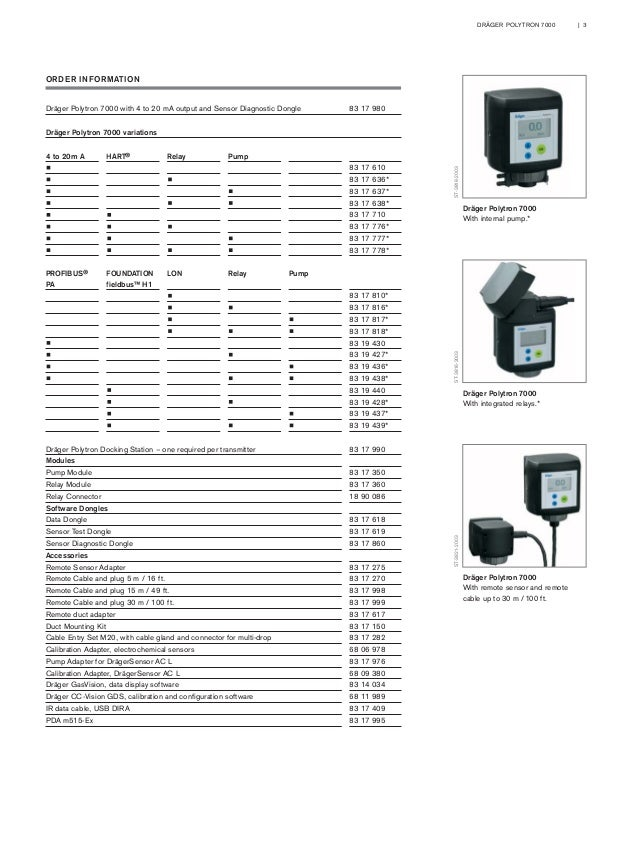 drager 5600 gas detector manual