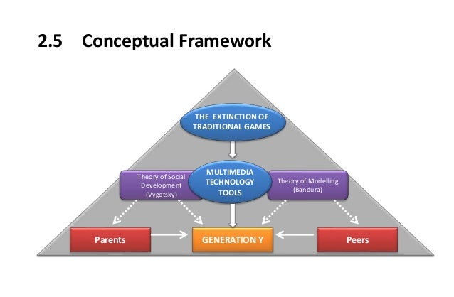 framework on research paper