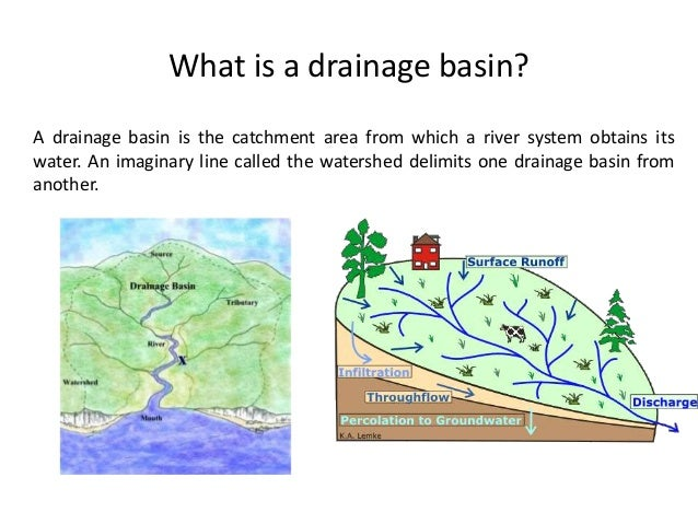 Drainage basins vle for What is drainage system