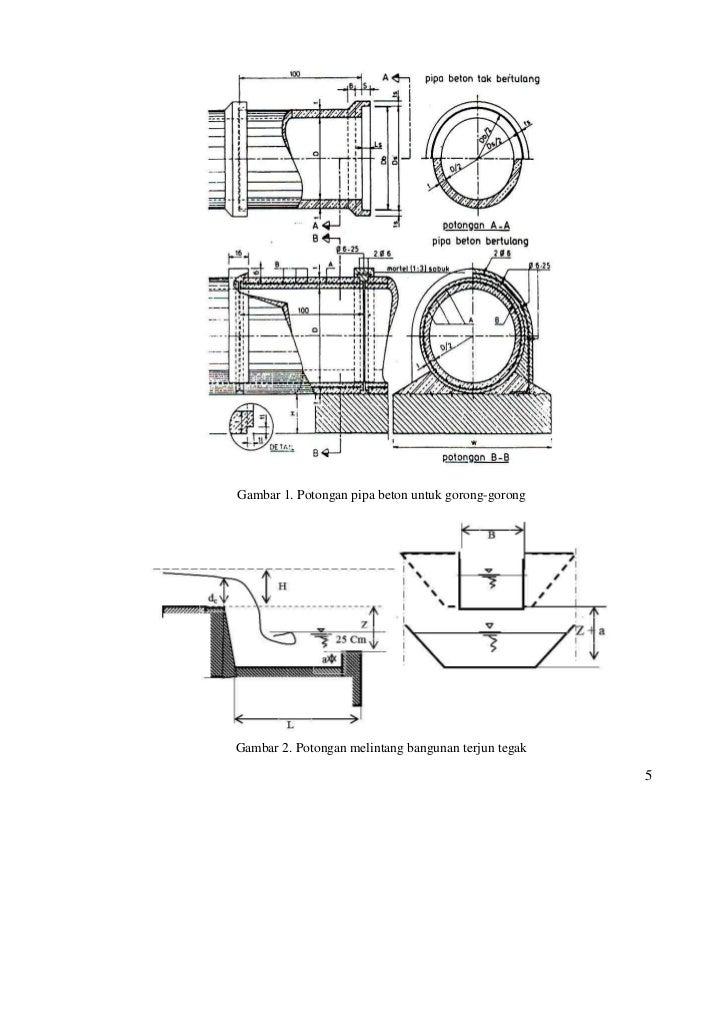 Gambar teknis perencanaan drainase