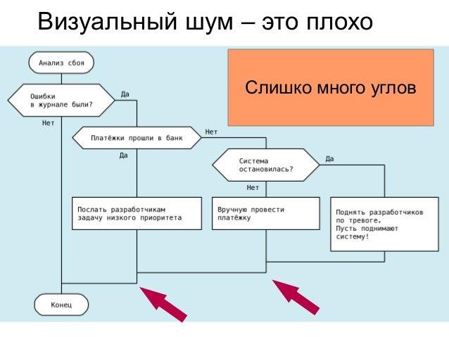 Горизонтальное объединениеПроблема решена