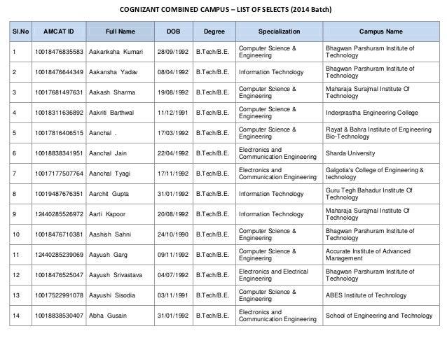 ... Upload Resume In Cognizant Bangalore by Upload Resume Capgemini Ebook  Database ...