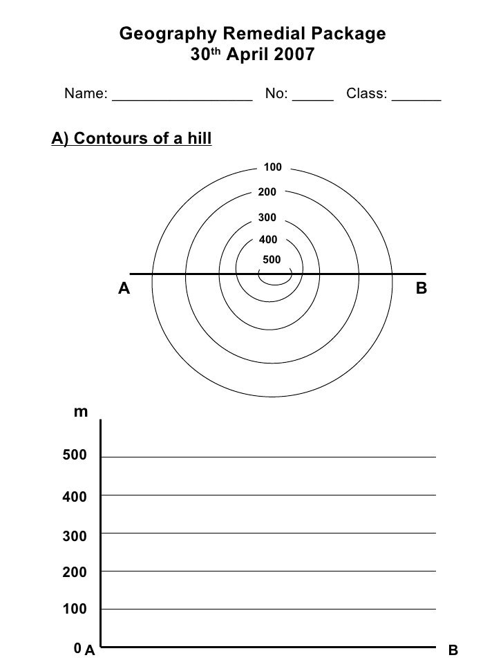 topographic profile worksheet