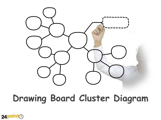 drawing board cluster diagrams