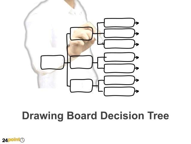Drawing Board Decision Tree