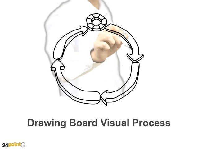 Drawing Board Visual Process