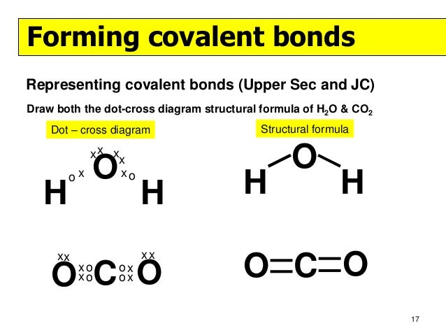 how to draw lewis structures of ionic compounds