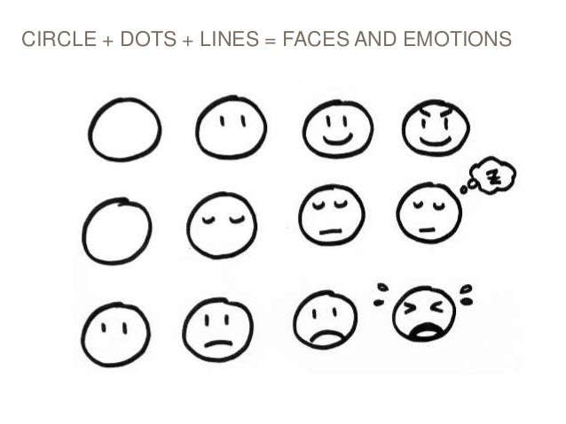 Emotional Pictures to Draw Emotions Pictures Words
