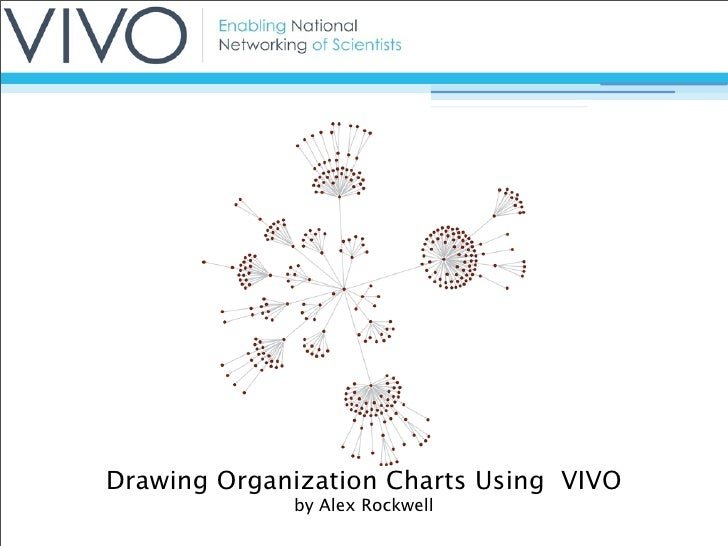 Drawing organization charts_in_vivo