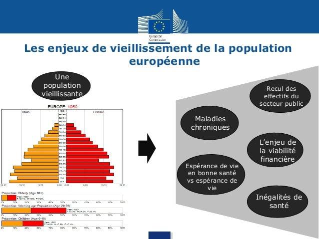 Maladies chroniques Recul des effectifs du secteur public L'enjeu de la viabilité financière Inégalités de santé Espérance...