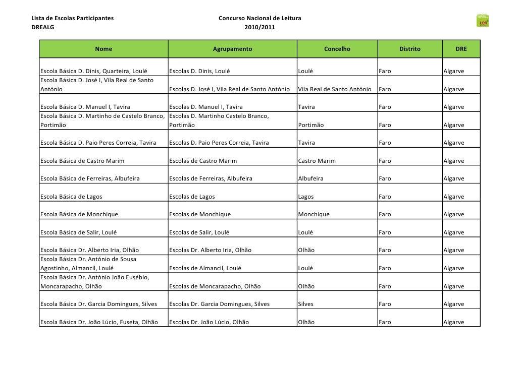 Lista de Escolas Participantes                                      Concurso Nacional de LeituraDREALG                    ...