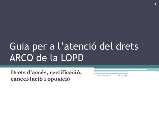 Atenció dels drets ARCO de la LOPD