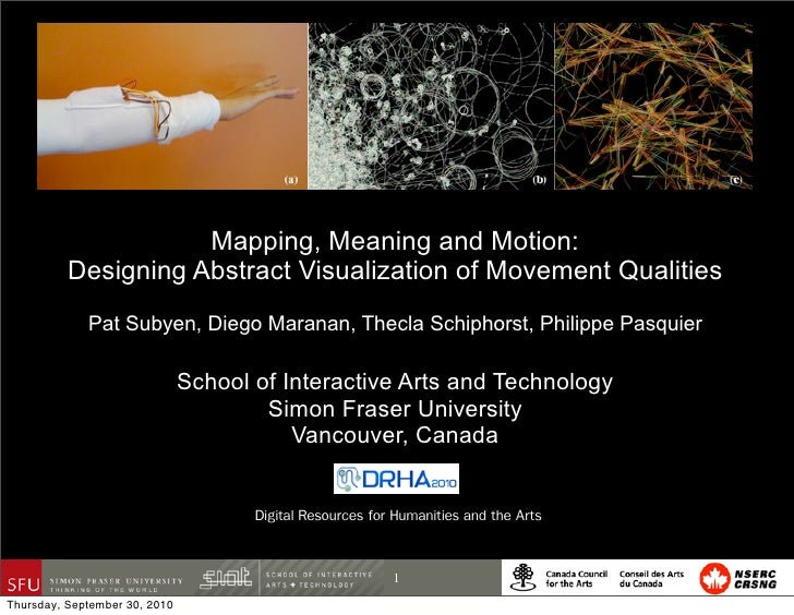 Mapping, Meaning and Motion:           Designing Abstract Visualization of Movement Qualities              Pat Subyen, Die...