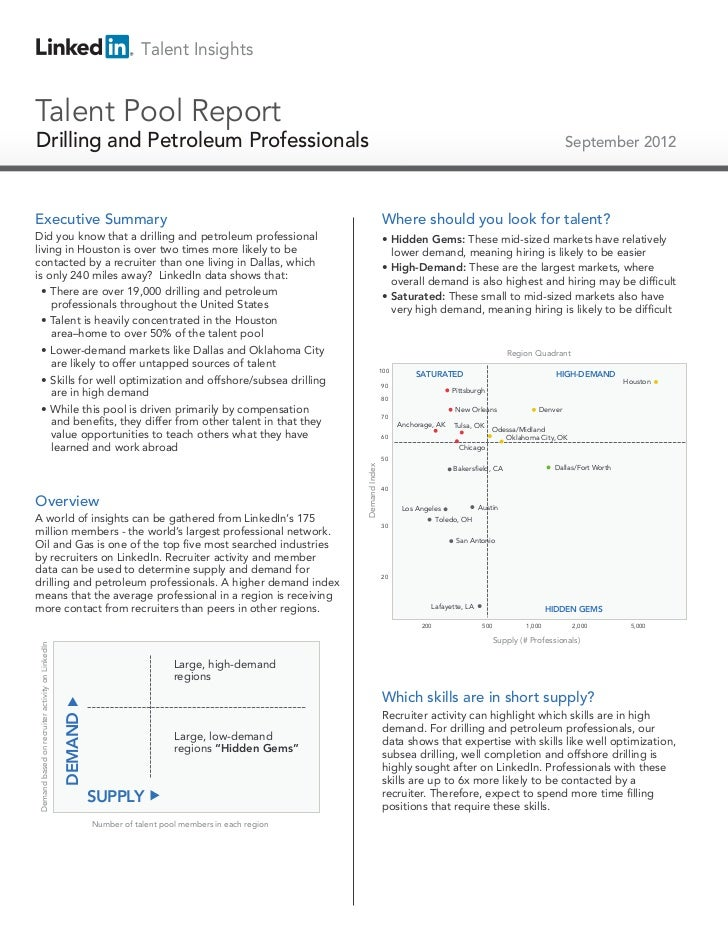 2012 US Drilling and Petroleum | Talent Pool Report