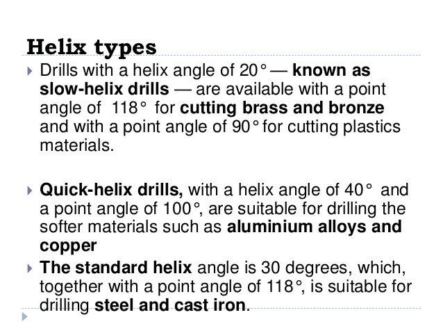 Types Of Drill Bits For Wood