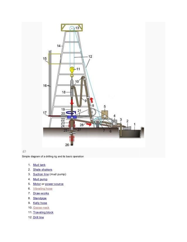 marine tank diagram marine free engine image for user manual