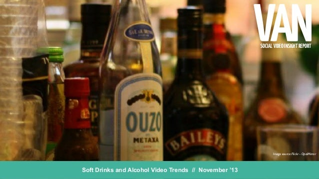 Viral Insight: Soft drinks and alcohol marketing trends