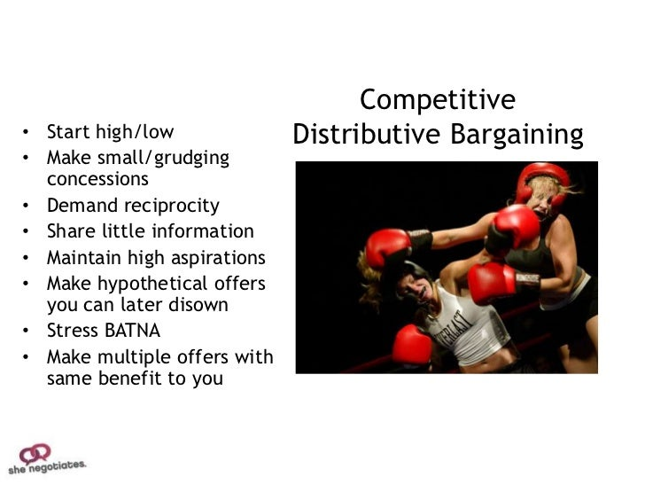 Competitive• Start high/low              Distributive Bargaining• Make small/grudging  concessions• Demand reciprocity• Sh...