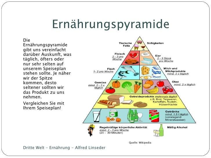 gesund abnehmen essensplan