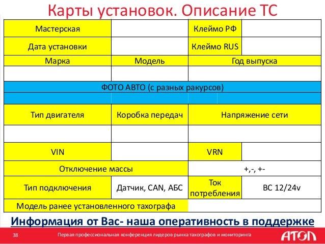 Год выпуска ФОТО АВТО (с